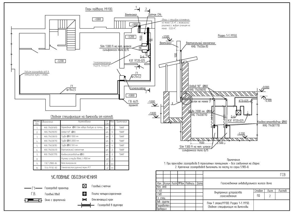 Газификация частного дома: этапы подключения, документация, техусловия, договор
