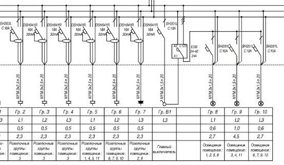 Карточный выключатель: для чего нужен, как его выбрать и правильно подключить