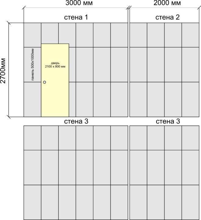 Как рассчитать плитку в ванную на реальном примере