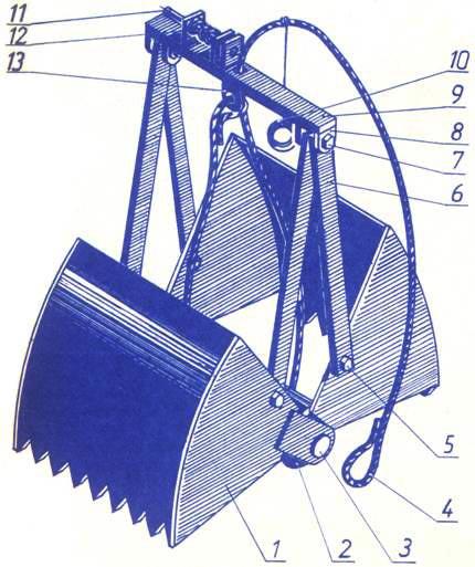 Приспособления для чистки колодцев: виды, применение, подбор по параметрам