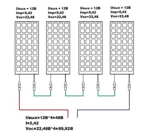 Аккумулятор – важное звено «солнечной» системы электроснабжения