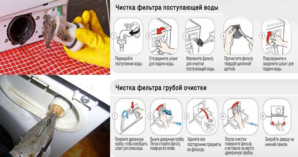 Как почистить фильтр в стиральной машине: обзор лучших методов