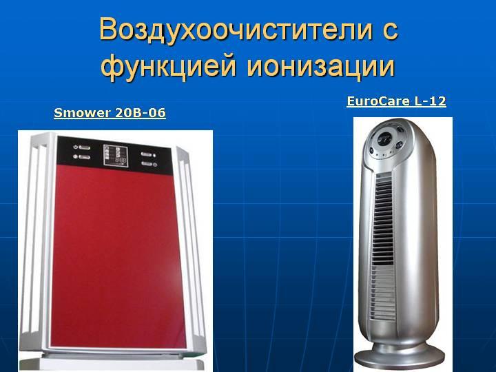 Ионизатор воздуха для квартиры и дома: назначение и принцип работы + пятерка популярных моделей
