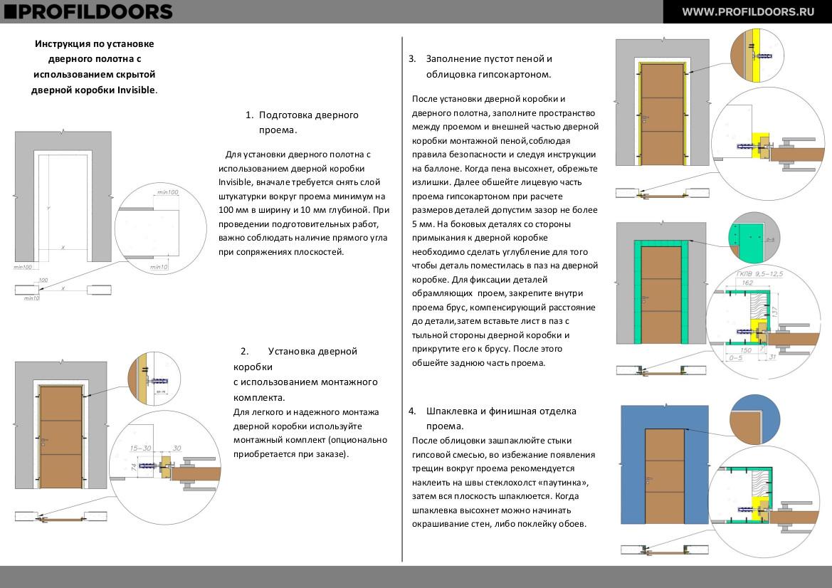 Пошаговая инструкция по самостоятельной установке межкомнатной двери