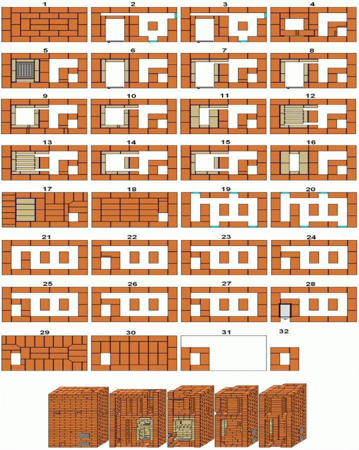 Печи кузнецова: своими руками, колпаковые, отопительные и другие виды