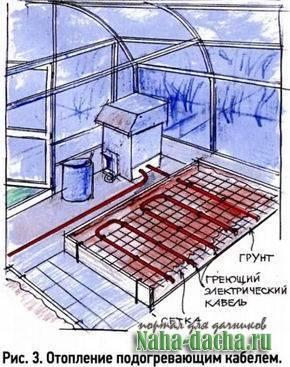 Выбор способа отопления теплицы