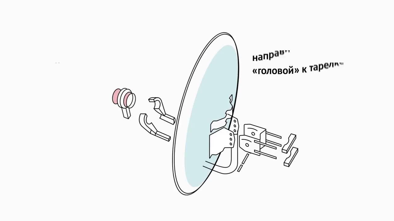 Установка спутниковой антенны своими руками: подробные инструкции по монтажу и настройке спутниковой тарелки