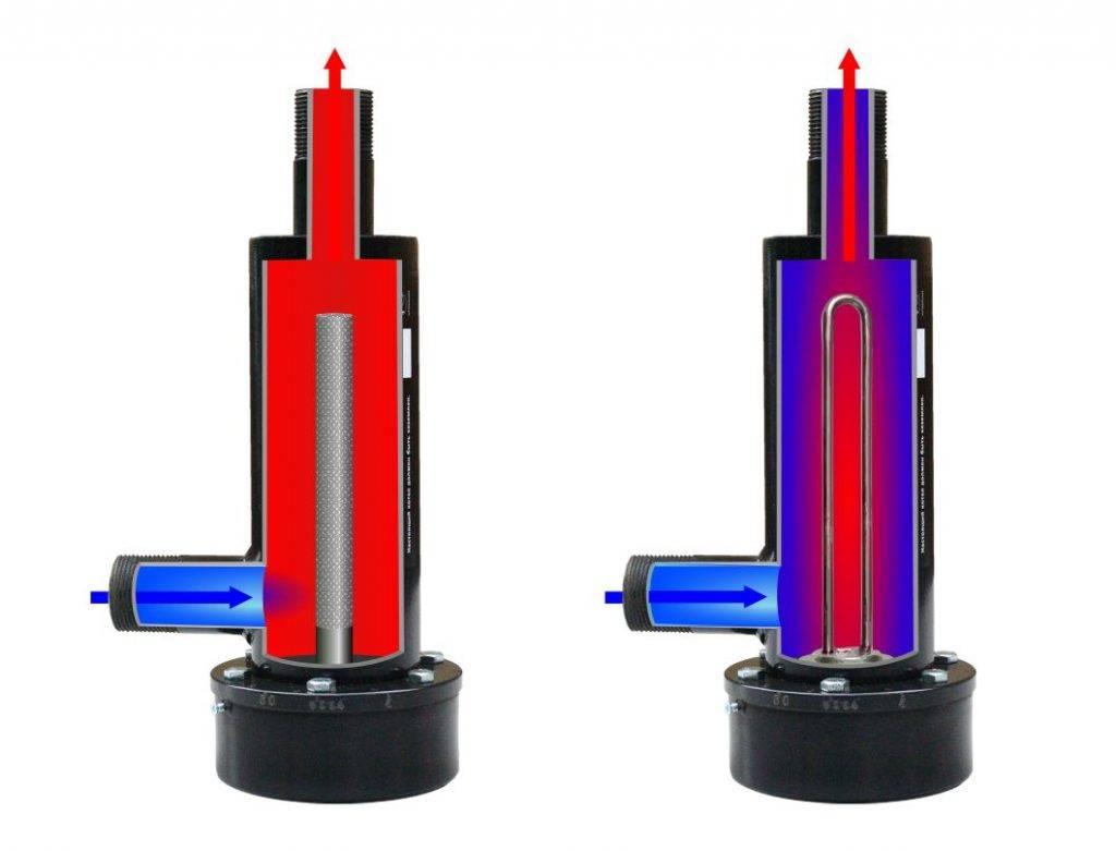 Котел галан: принцип работы системы отопления, популярные модели