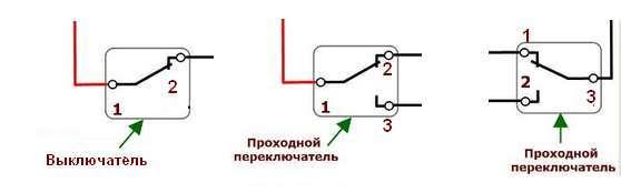 Проходной выключатель – как подключить и зачем применяется такой выключатель (70 фото) – строительный портал – strojka-gid.ru