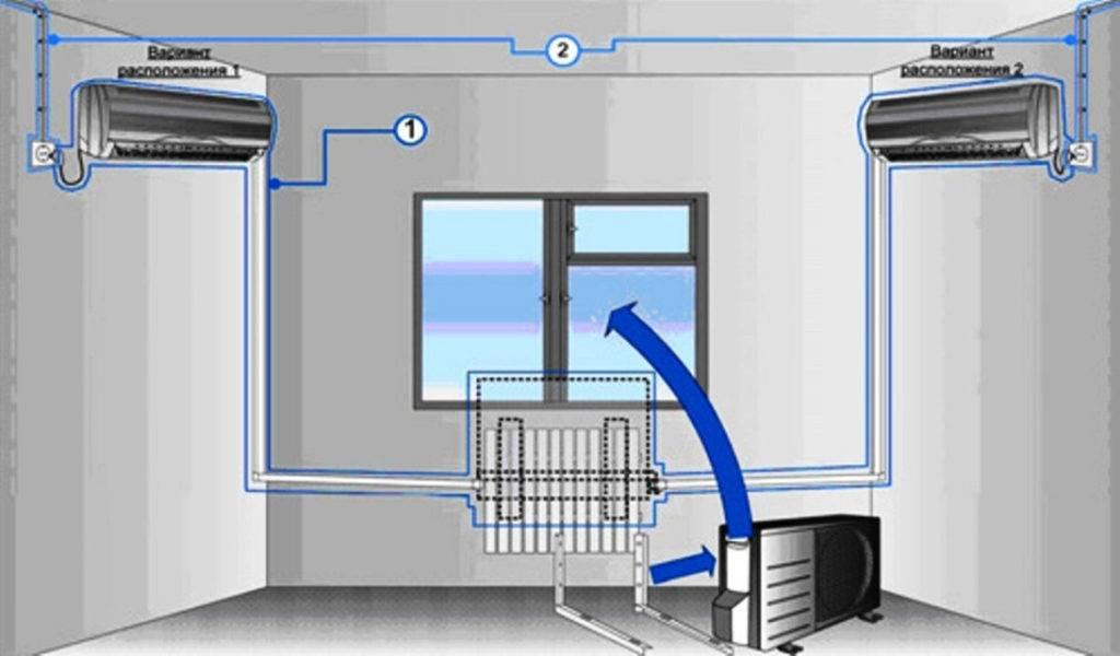 Как установить кондиционер в пластиковое окно: секреты технологии и руководство по монтажу