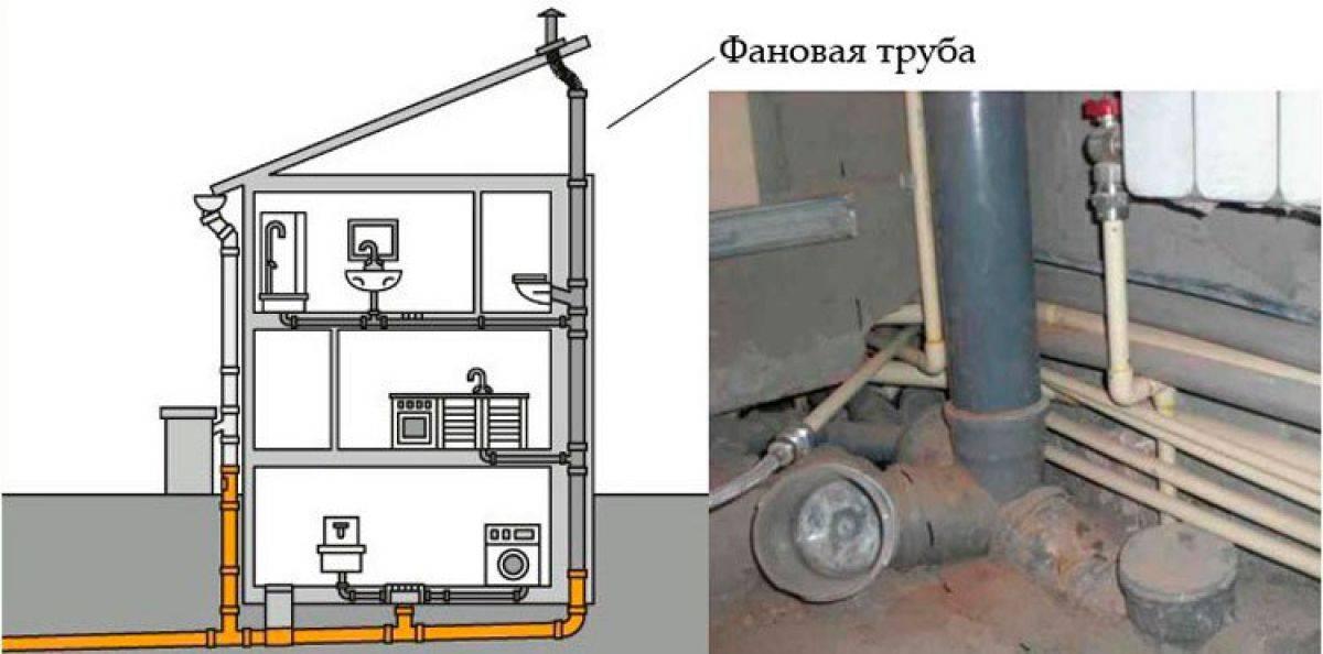 Фановая труба (в частном доме для канализации): схема, замена, диаметр