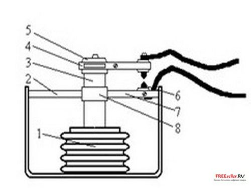 Как проверить терморегулятор холодильника в домашних условиях