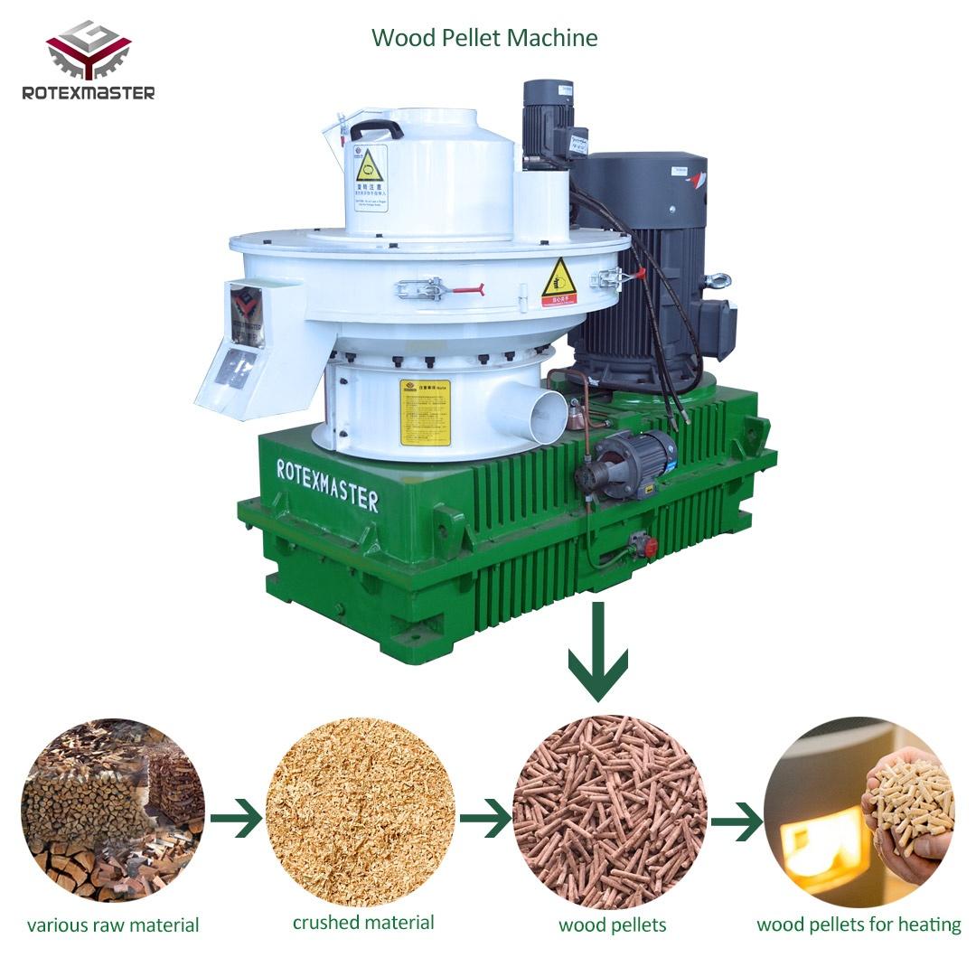 Типы оборудования для мини-производства древесных пеллет