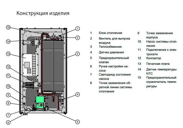 Protherm скат: описание к электрическим схемам ...