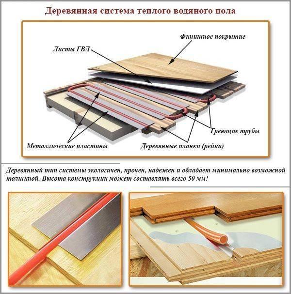 Как стелить линолеум на деревянный пол: инструкция и советы для новичка