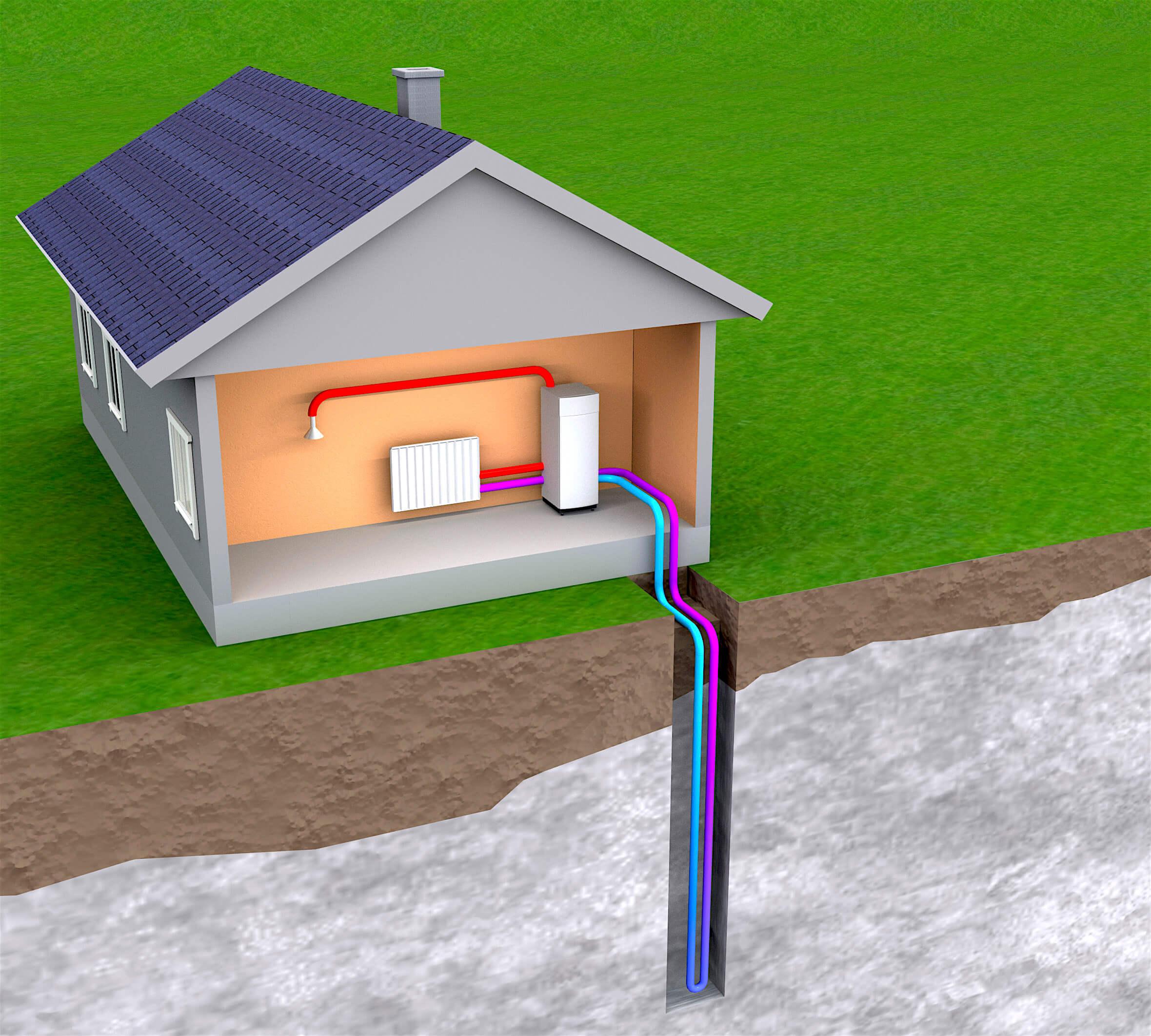 Тепловой насос геотермальный для отопления дома: система, трубы и характеристики