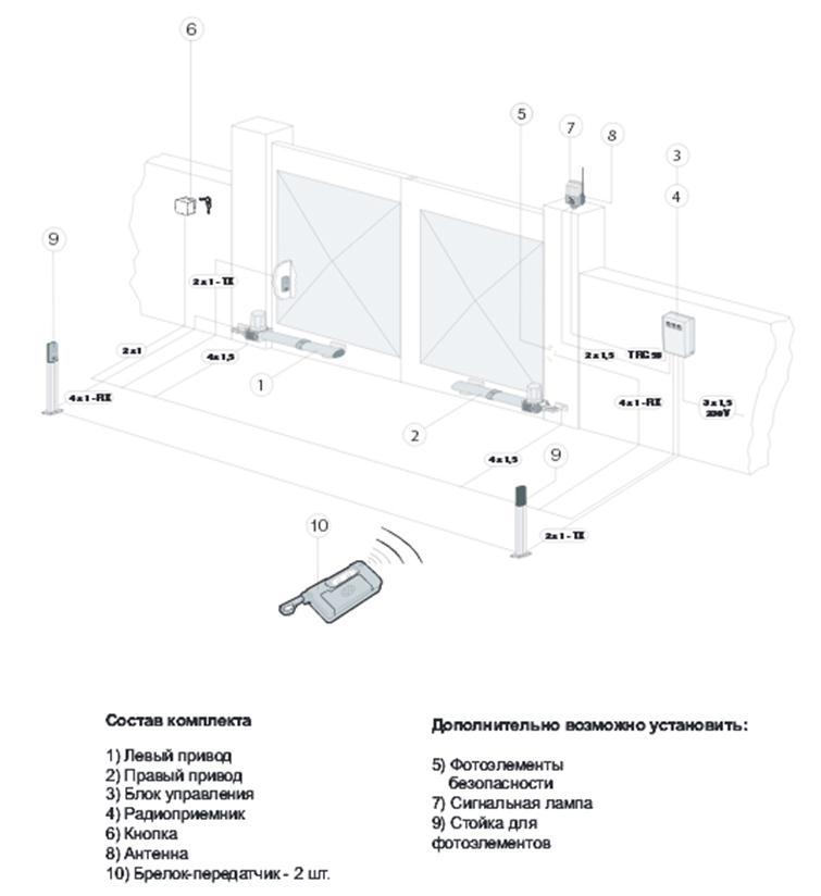 Установка ворот: монтаж и программирование универсальных автоматических распашных и раздвижных ворот, установка столбов