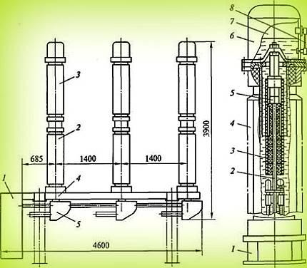 Устройство и применение высоковольтных выключателей