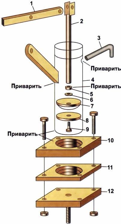 Поверхностный насос для скважины: виды, характеристики, установка