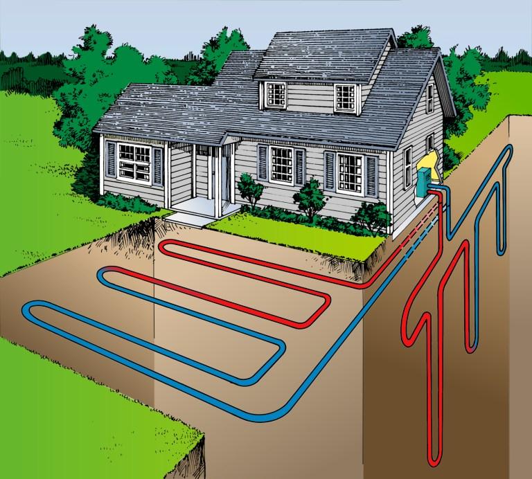Делаем геотермальное отопление своим руками: описание работы насосов, основные характеристики и отзывы владельцев