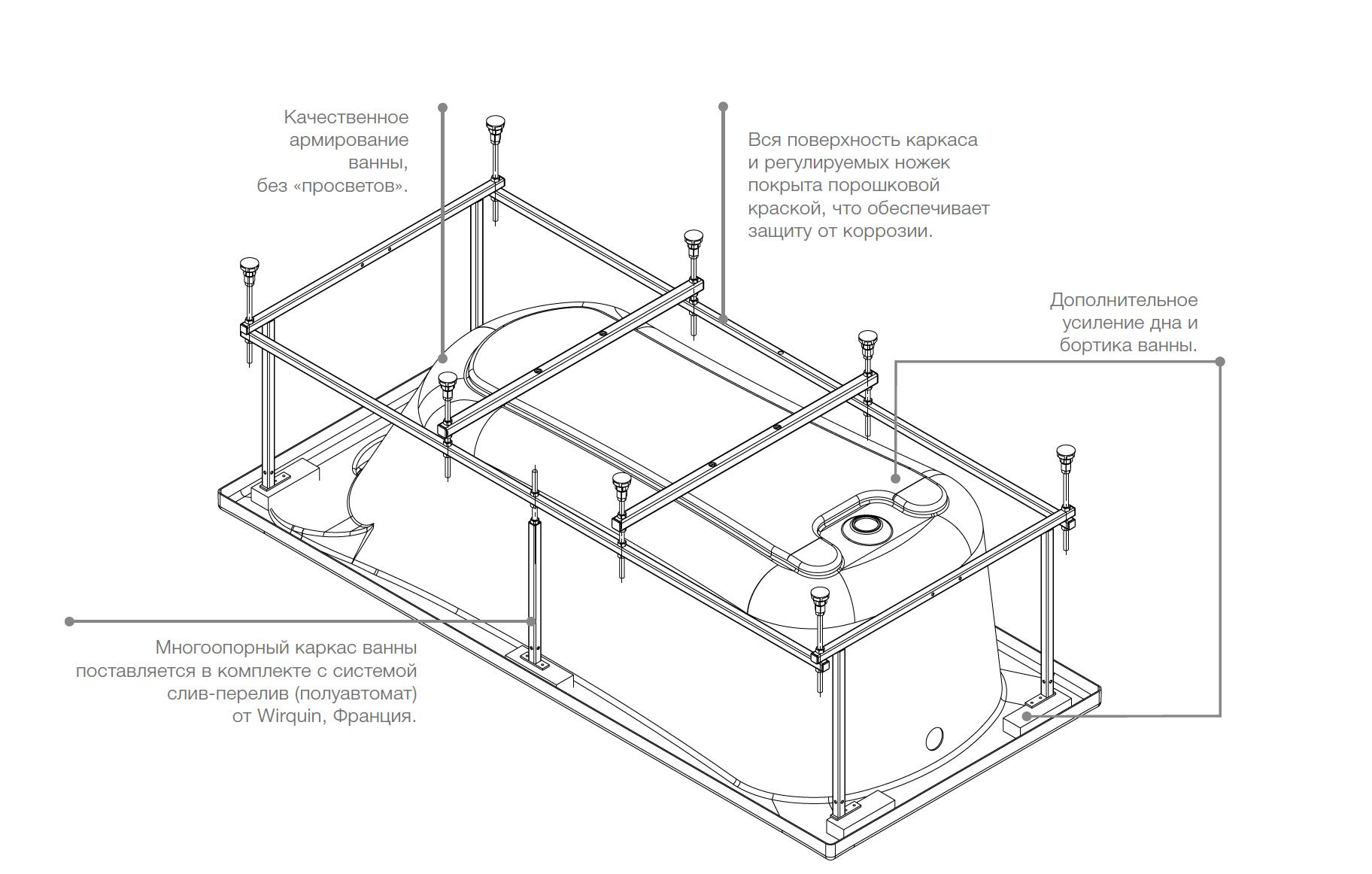 Универсальные опорные ножки для стальной ванны - установка и крепление комплекта