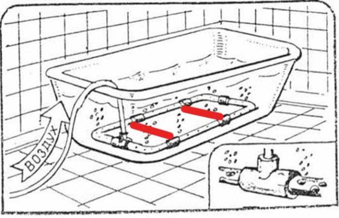 Качественная установка джакузи