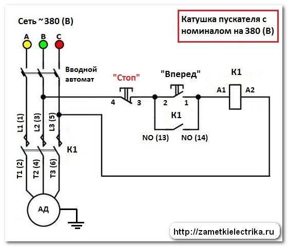 Электромагнитный пускатель 220в и 380в: на дин рейку, устройство и принцип действия