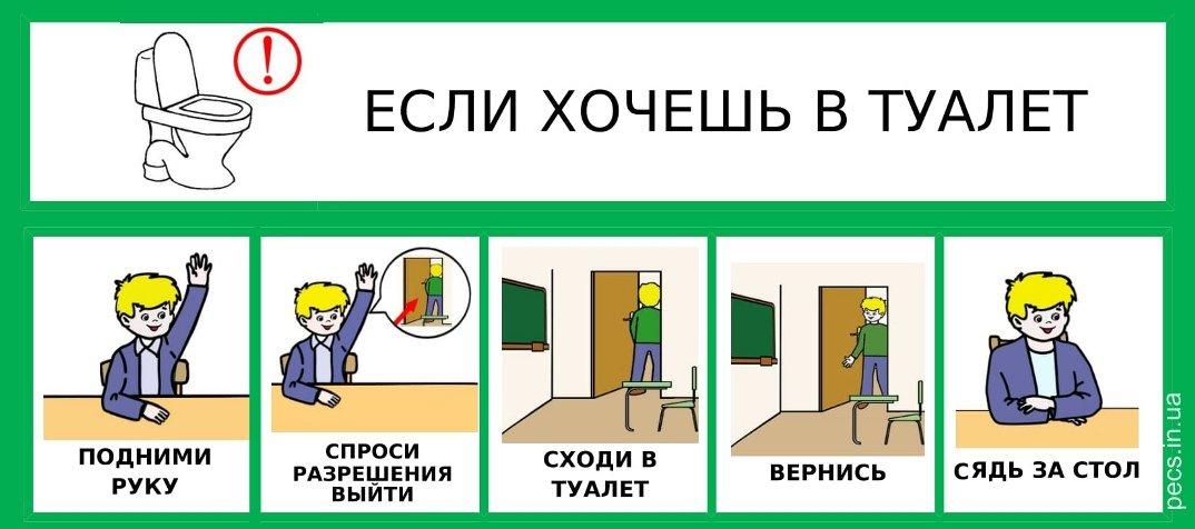 Живем вместе. проблема заключается в том, что я не могу ходить в туалет по-большому когда мч дома. мне все время кажется, что он может что-то услышат или унюхать… стараюсь сходить в туалет в офисе, но не всегда получается, а выходные – это вообще капец.