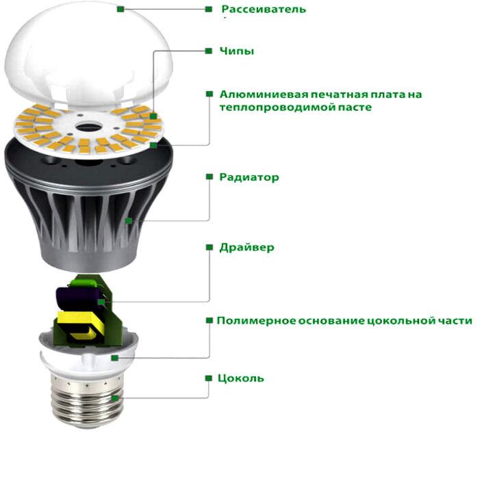 Ремонт светодиодных ламп, устройство и электрические схемы