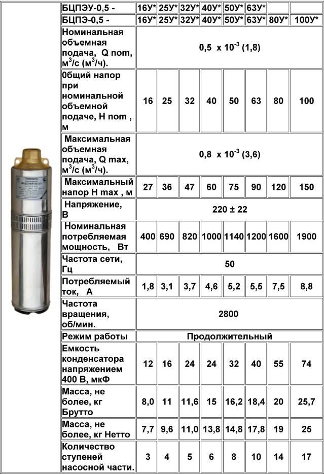 Насос водолей: технические характеристики, модельный ряд, отзывы потребителей