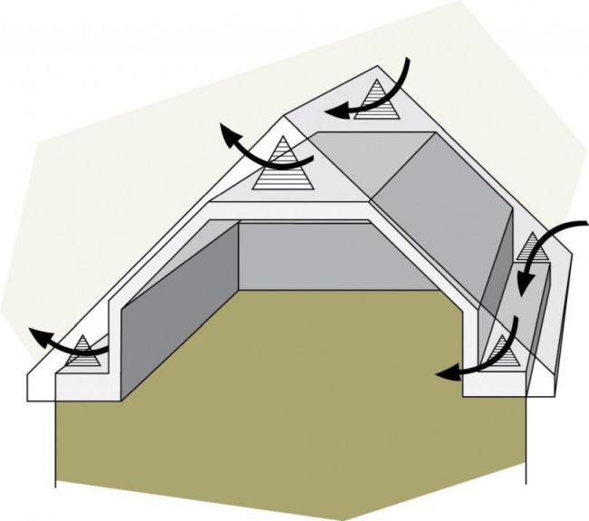 Вентилятор в подвесной потолок: особенности подбора и тонкости самостоятельной установки