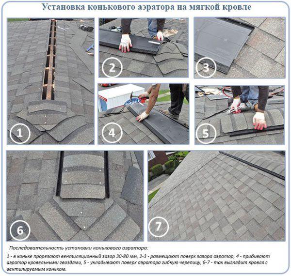 Вентиляция крыш частных домов разных типов и форм: необходимые материалы и схемы