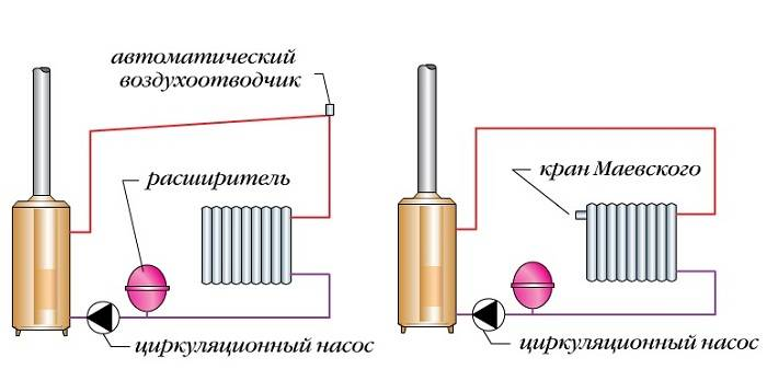 Как спустить воздух с котла: причины попадания воздуха в систему отопления, чем грозит образование воздушных пробок.