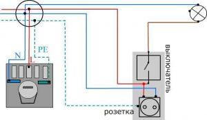 Розетка с выключателями в одном корпусе: подключение и лучшие модели