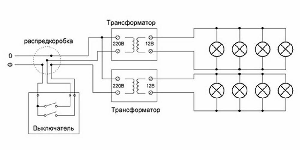 Трансформатор?. для чего нужен ? трансформатор? устройтво и принцип действия трансформаторов