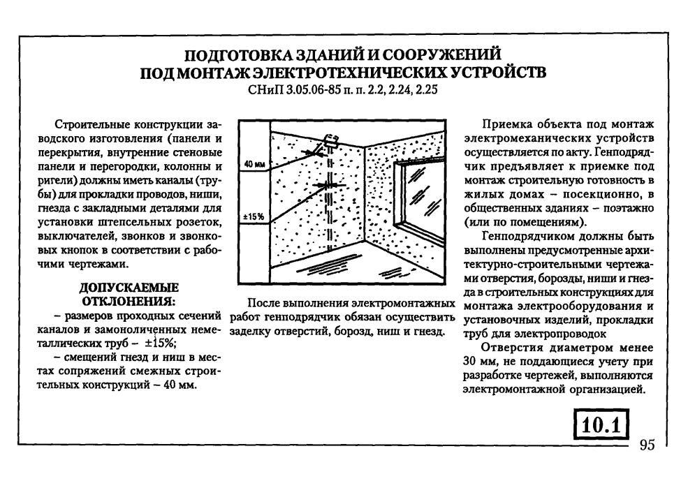Допустимые отклонения  снип 3.04.01-87 по ремону квартир