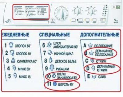 Классы стирки стиральных машин
