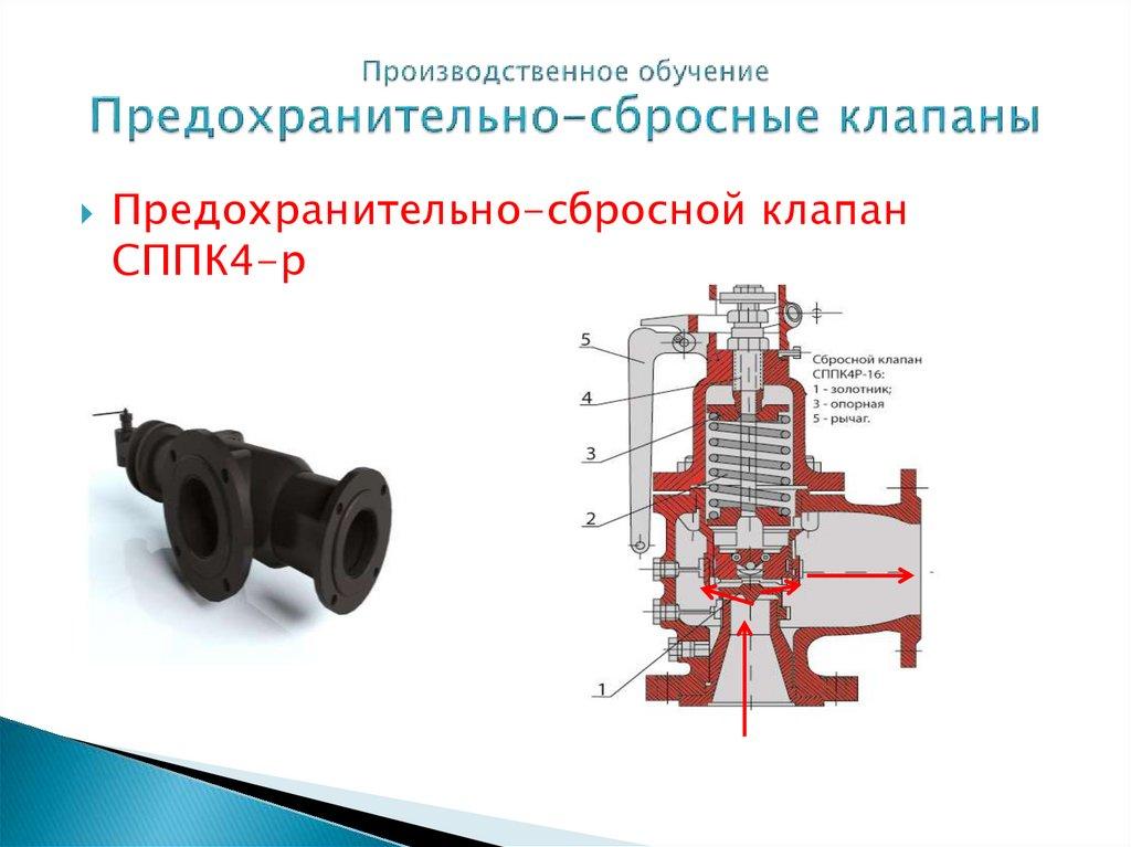 Предохранительные пружинные клапаны - все об устройстве и монтаже