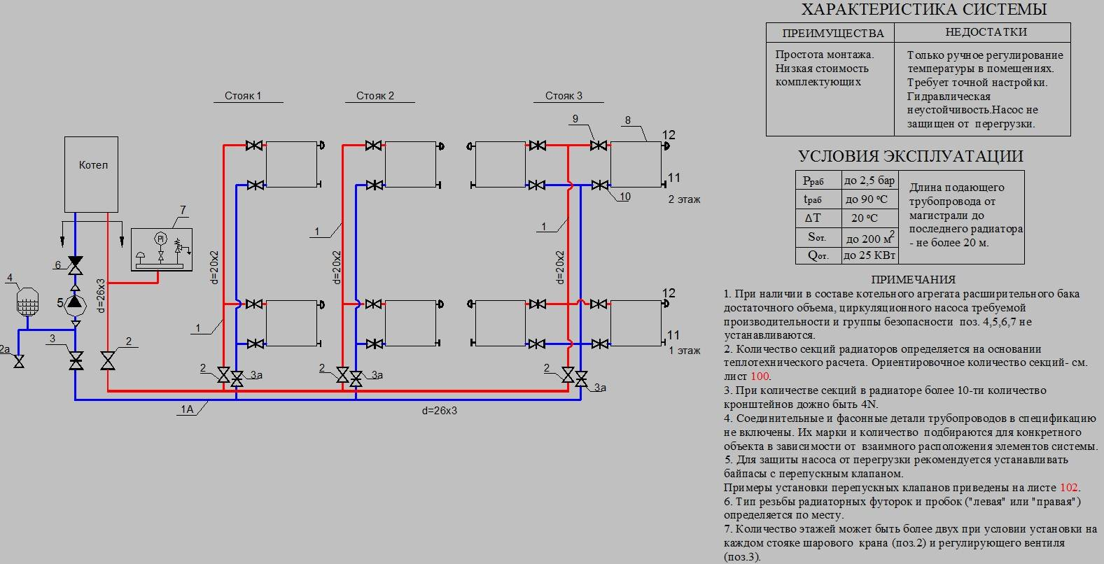 Газовые котлы наружного размещения: нормативы и требования к размещению уличного оборудования