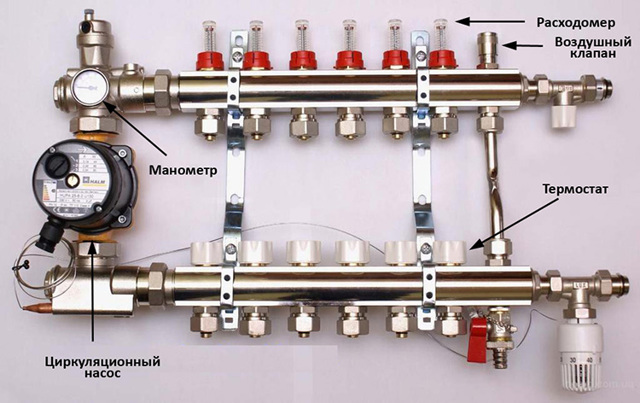 Гребенка отопления: как выбрать коллектор для котла, принцип устройства и монтаж своими руками