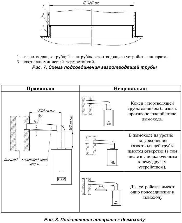 Правила установки газовой колонки в квартире - только ремонт своими руками в квартире: фото, видео, инструкции