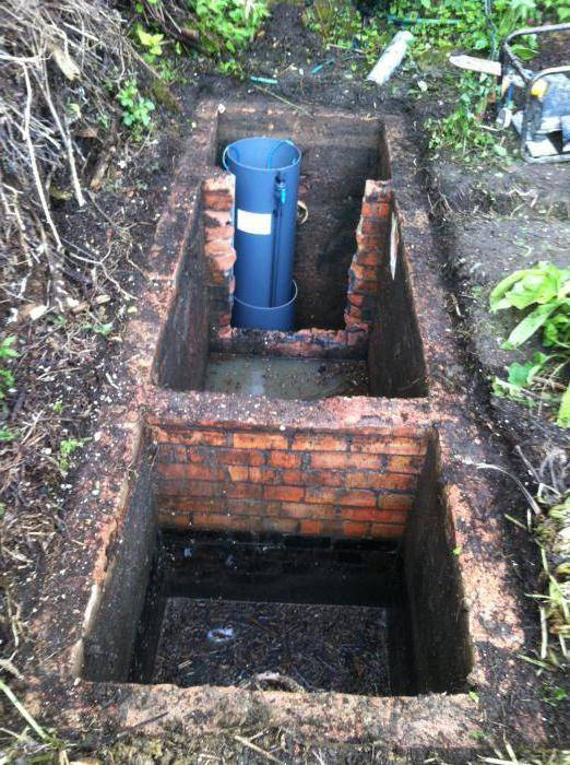 Ремонт и гидроизоляция швов септика из бетонных колец