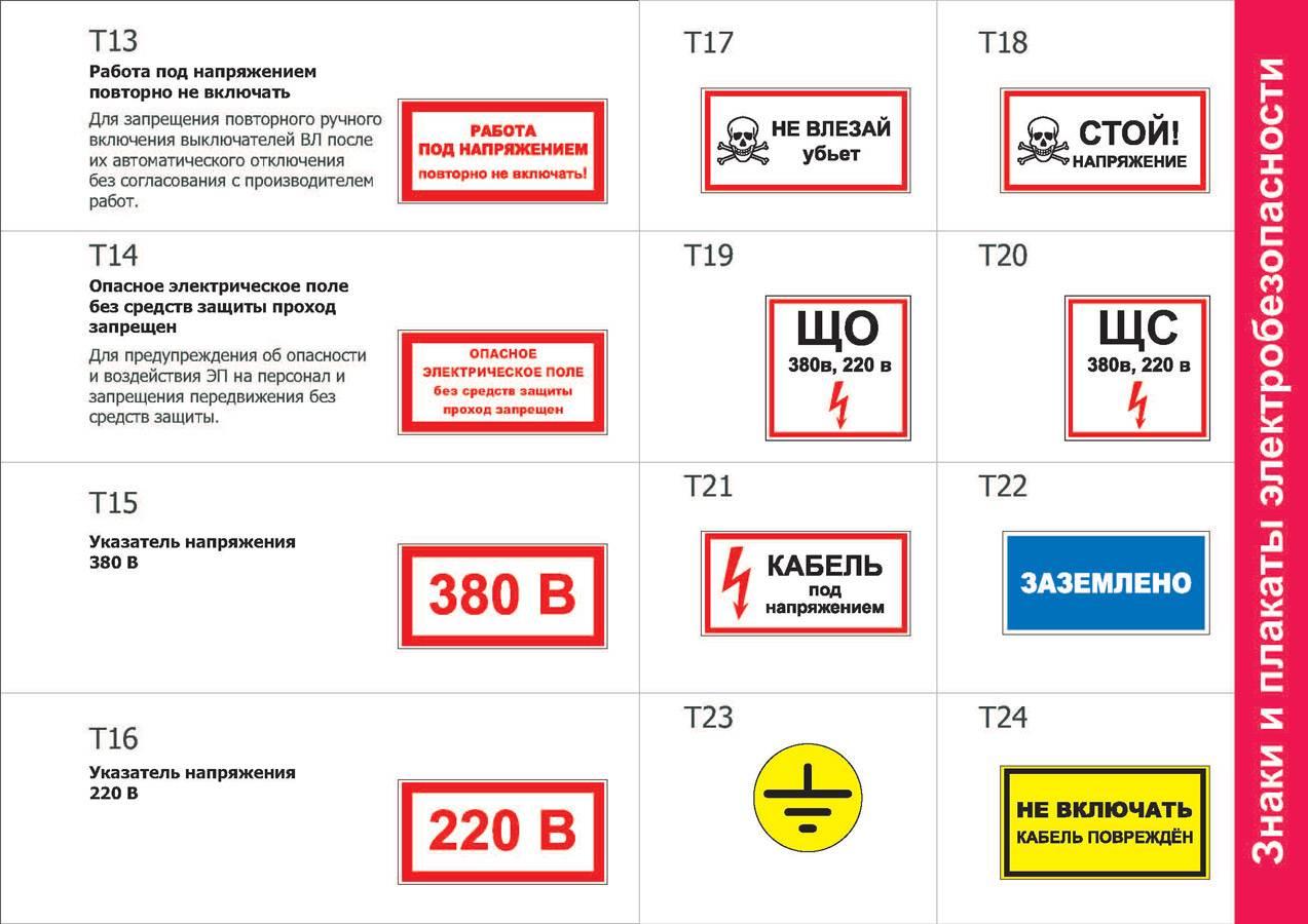 Знаки, плакаты и таблички по электробезопасности на пластике