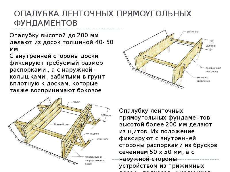 Опалубка для фундамента своими руками - 5 вариантов, инструкция!
