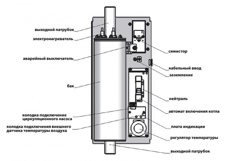 Котел электрический руснит 215 н