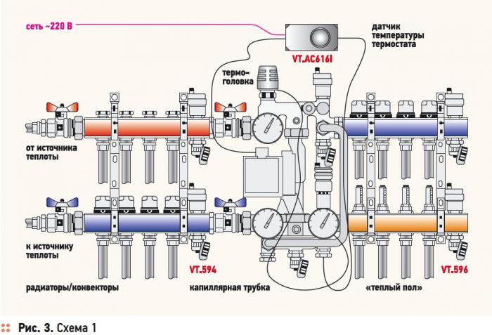 Схема подключения коллекторного узла для тёплого пола