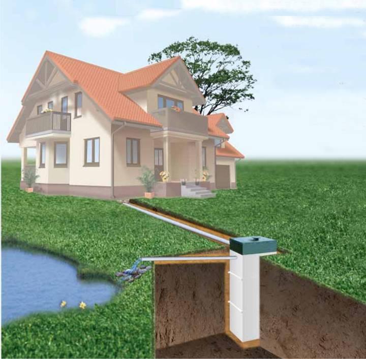 Канализация загородного дома – своими руками сделать всё под силу!