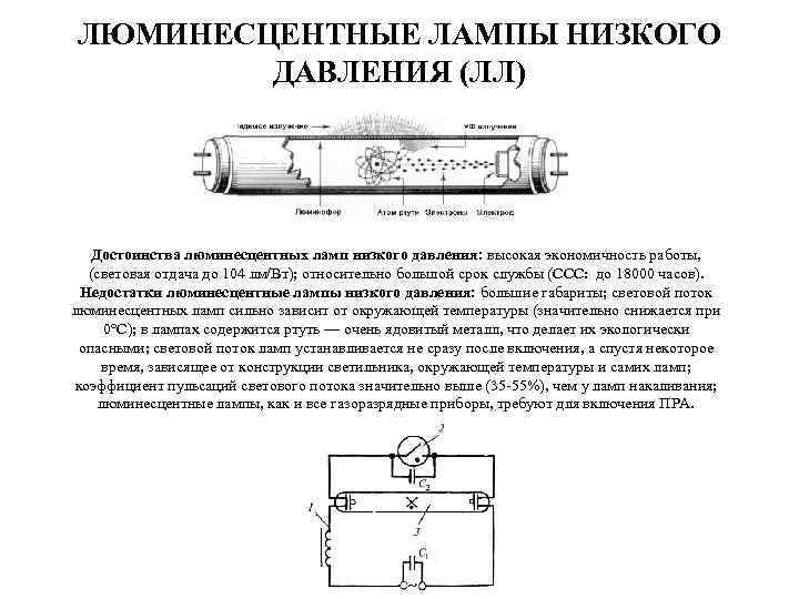Люминесцентные лампы: устройство, праметры, схема, плюсы и минусы - точка j