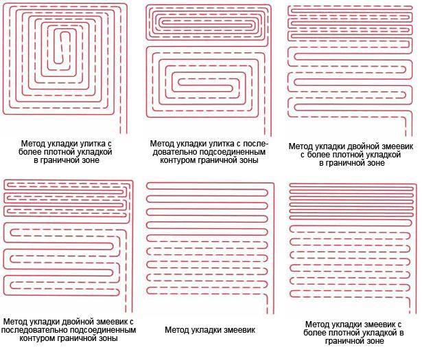 Теплоизоляция для системы теплого пола: сравнительный обзор материалов утепления