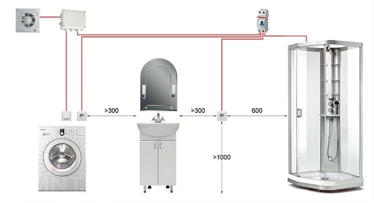 Установка розеток в ванной комнате: особенности выбора подрозетников, проводов и розеток (120 фото)